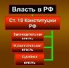 Органы власти в Краснотуранске